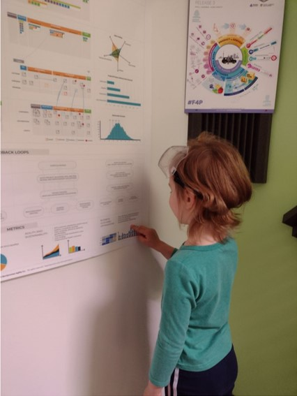Anna`s daughter with Kanban Posters